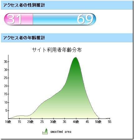20110864