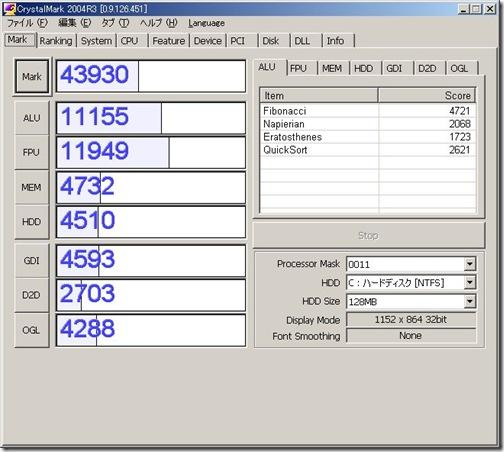 CrystalMark2004R3 古いPC