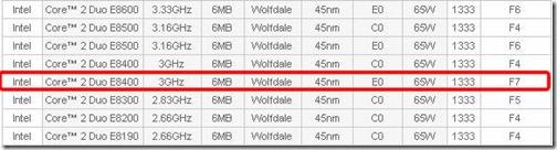 XG00077201 8e3f8203 c091 4c2a 9afa 7512f7168bbd GIGABYTEのマザーボードG31M S2LのBIOSを@BIOSでF6からF8にアップデートしてみた。